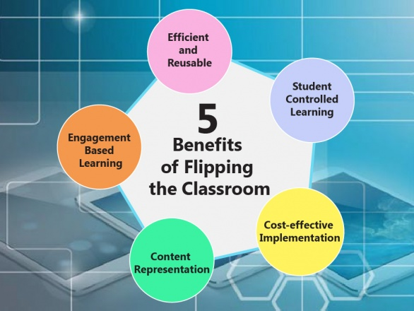 5-_benefits_of_flipping_the_classroom